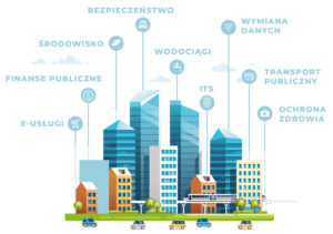 blog smartech-it cyberbezpieczeństwo